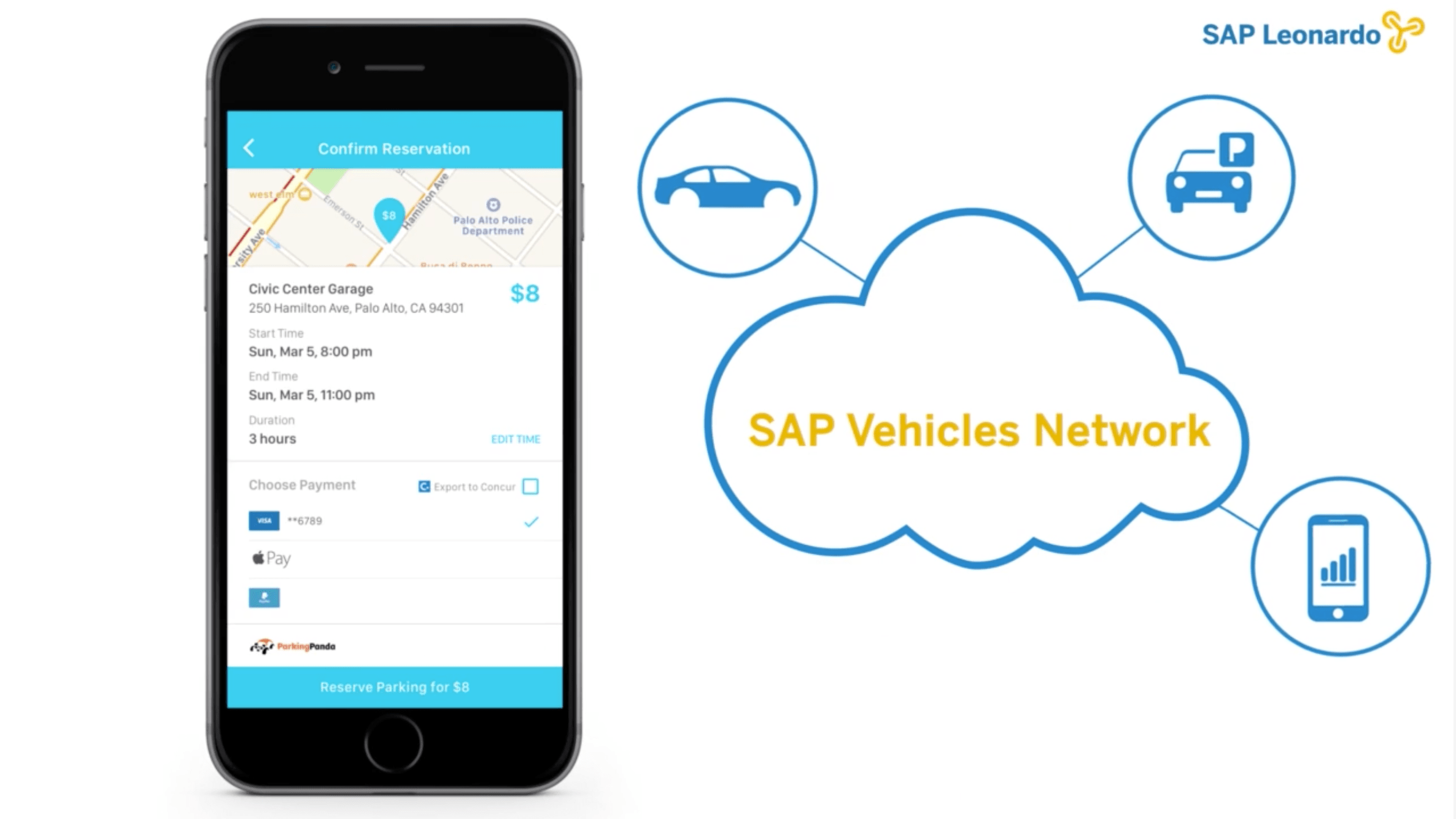 SAP Vehicles Network & Mojio Platform Smart Parking Solutions