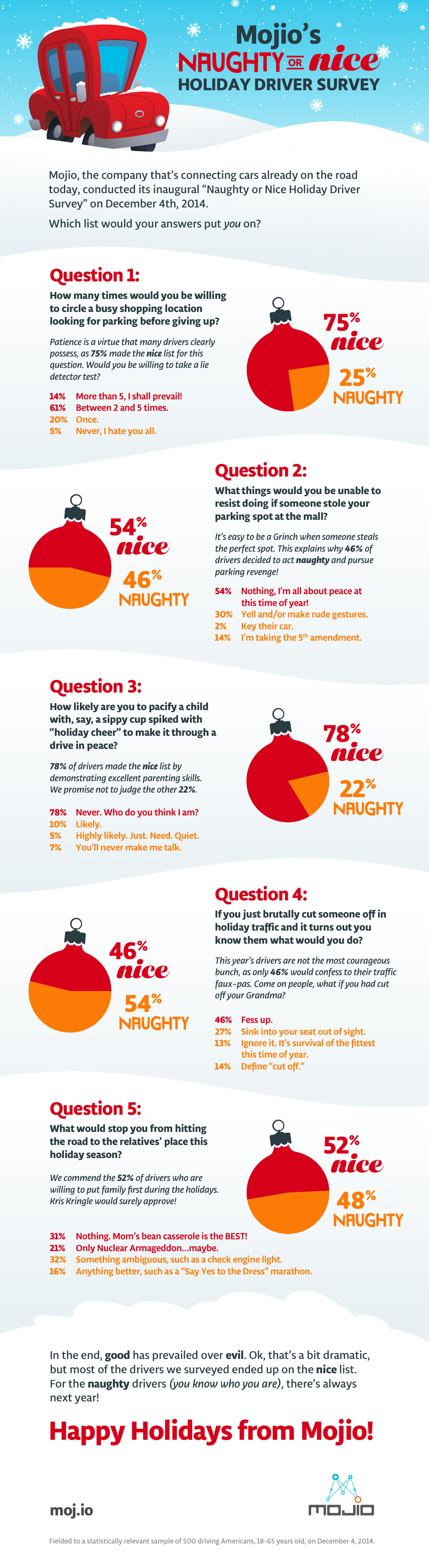Mojio-naughty-nice-holiday-driver-survey-infographic